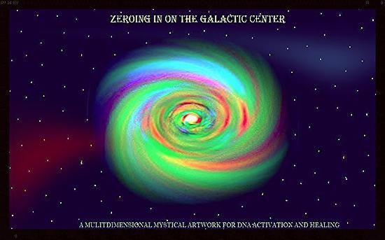 Zeroing In On The Galactic Center